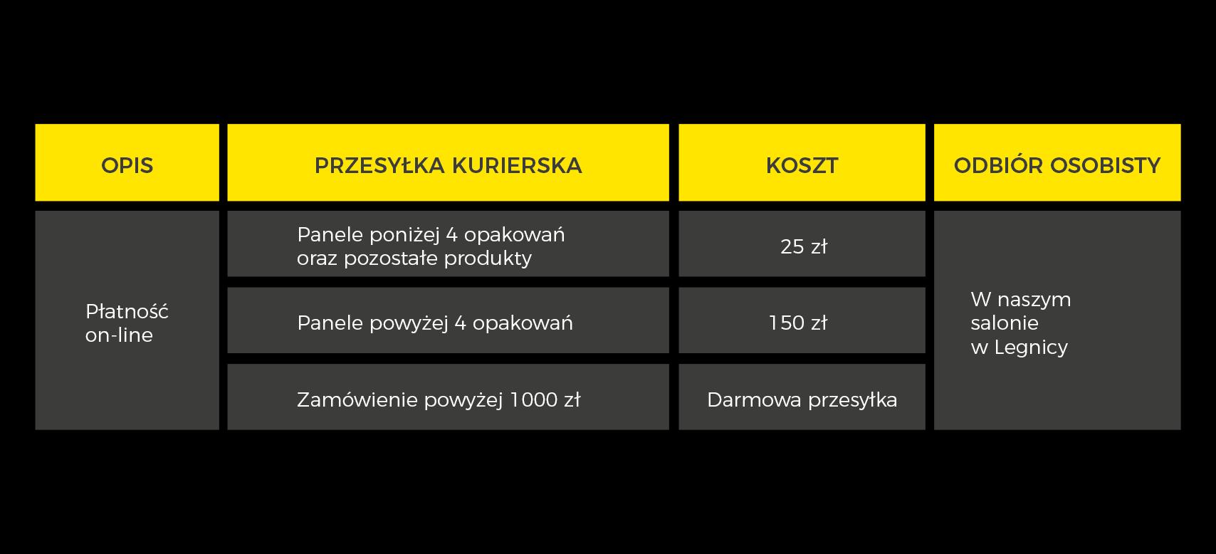 32a8d5cc6a3db7 Dostawa i płatność | SHOWROOM LEGNICA | Kompleksowe wyposażenie wnętrz